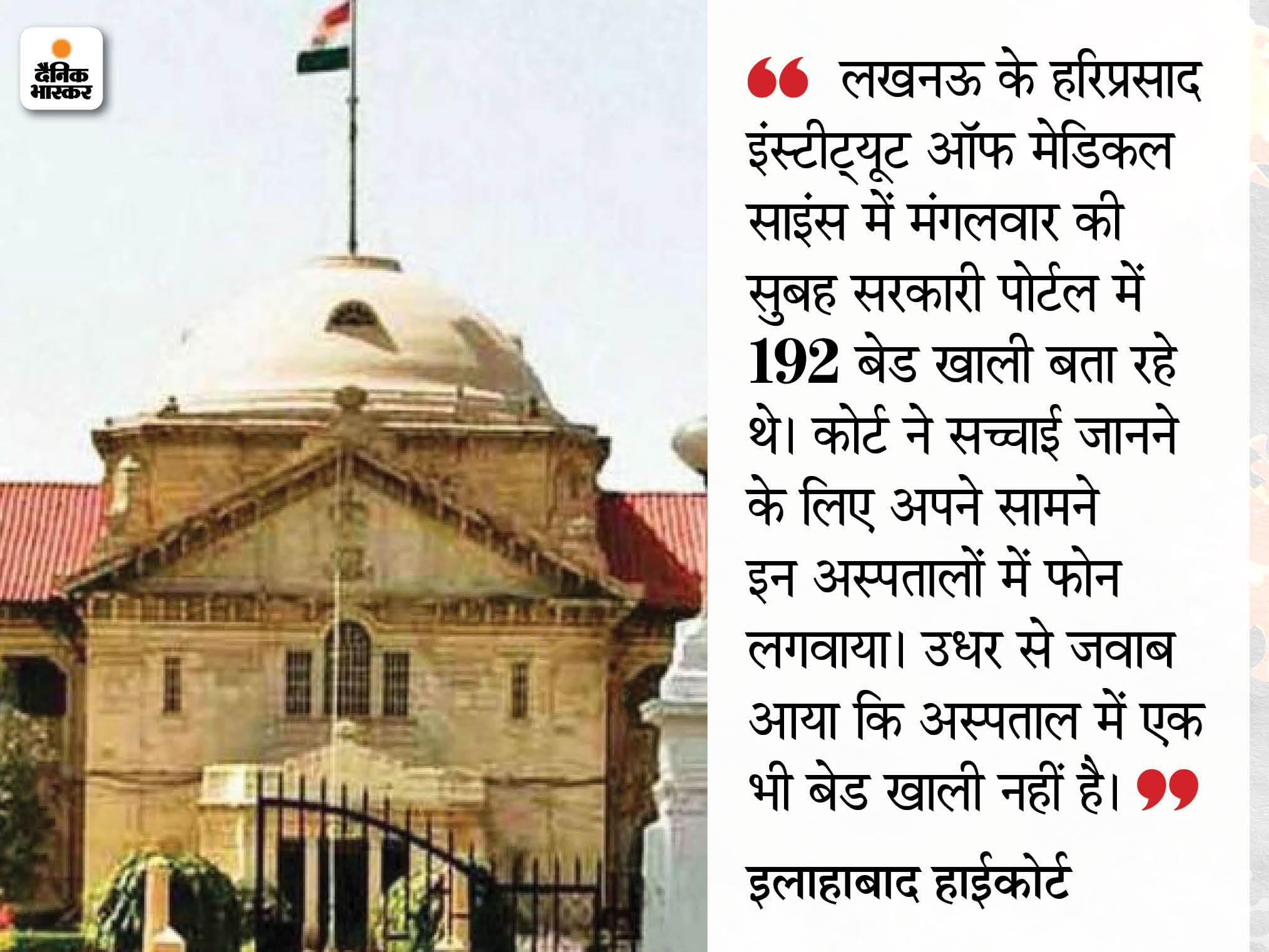 सरकारी पोर्टल पर बेड खाली, फोन करने पर सारे भरे मिले; योगी सरकार से जज की मौत पर रिपोर्ट मांगी|उत्तरप्रदेश,Uttar Pradesh - Dainik Bhaskar