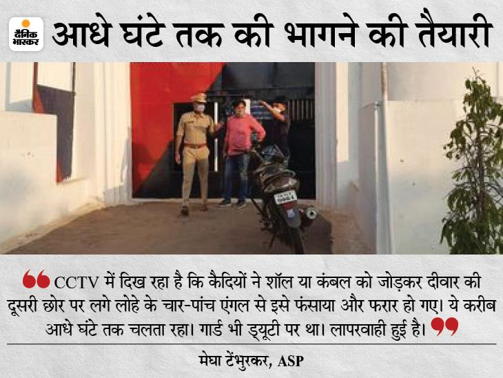 जिला जेल से दोपहर 3:30 बजे 5 कैदी फरार; कंबल जोड़कर 21 फीट ऊंची दीवार पर चढ़कर दूसरी ओर उतरे, जेलर स्कूटी से करते रहे पीछा|छत्तीसगढ़,Chhattisgarh - Dainik Bhaskar
