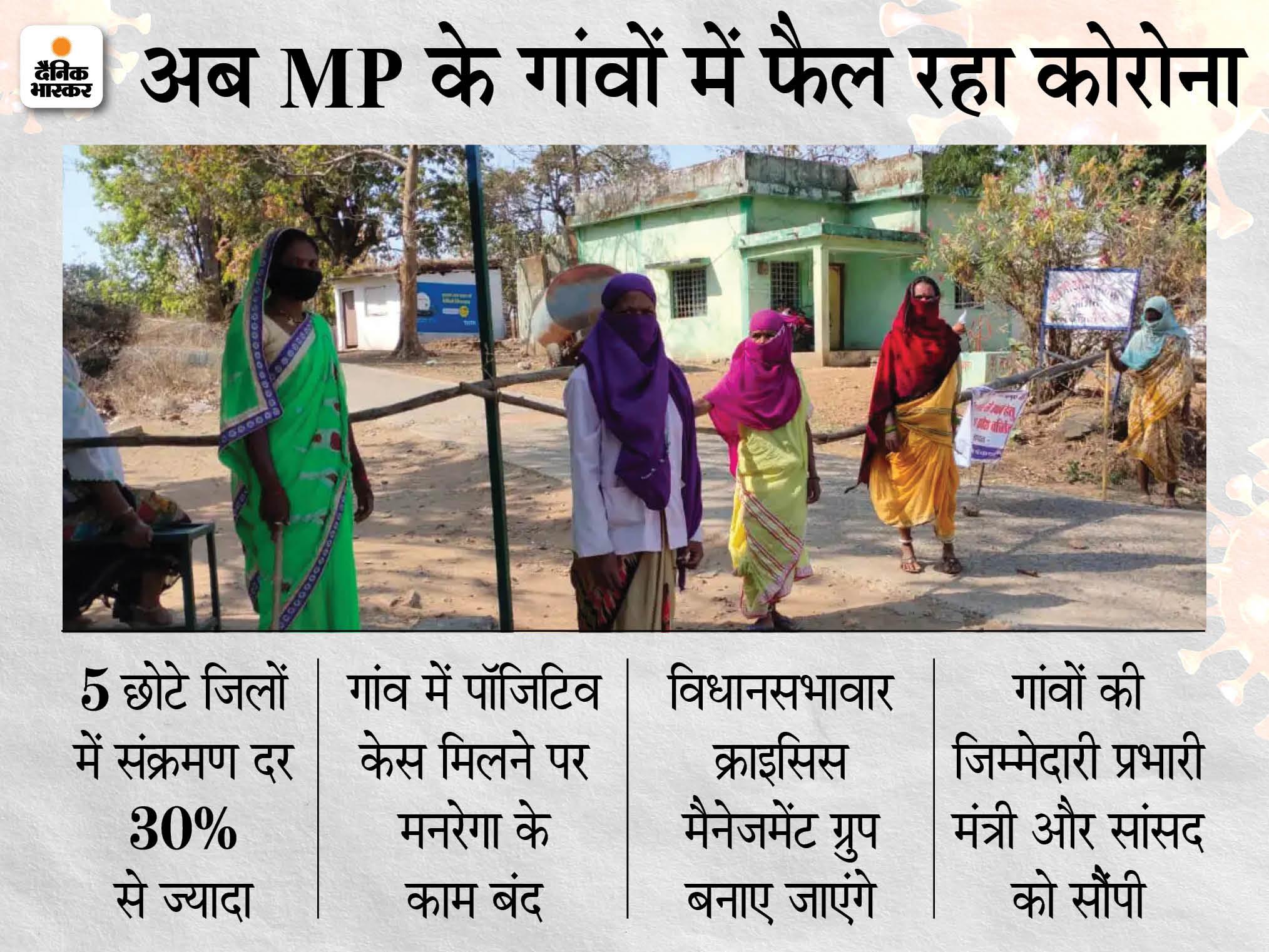सख्ती से लागू होगा कोरोना कर्फ्यू; CM शिवराज बोले- गांवों में संक्रमण नहीं रोका, तो हालात काबू से बाहर होंगे|मध्य प्रदेश,Madhya Pradesh - Dainik Bhaskar