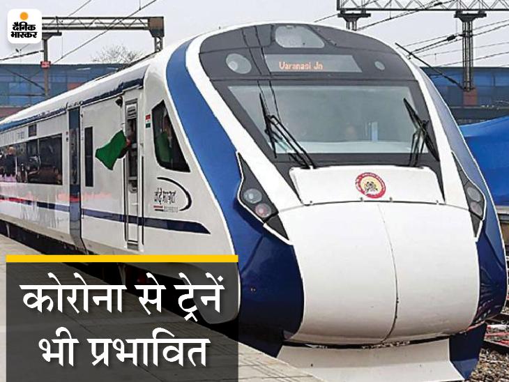 23 शहरों के लिए 28 ट्रेनें 9 मई से रद्द; इनमें 8 शताब्दी, 2 जनशताब्दी, 2 दुरंतो, 2 राजधानी और 1 वंदे भारत शामिल|देश,National - Dainik Bhaskar