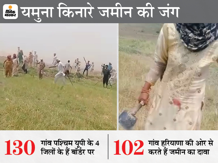 बॉर्डर पर जमीन के लिए भिड़े यूपी-हरियाणा के किसान, तेजधार हथियारों से हमला, ट्रैक्टर चढ़ाया, कई घायल|मेरठ,Meerut - Dainik Bhaskar