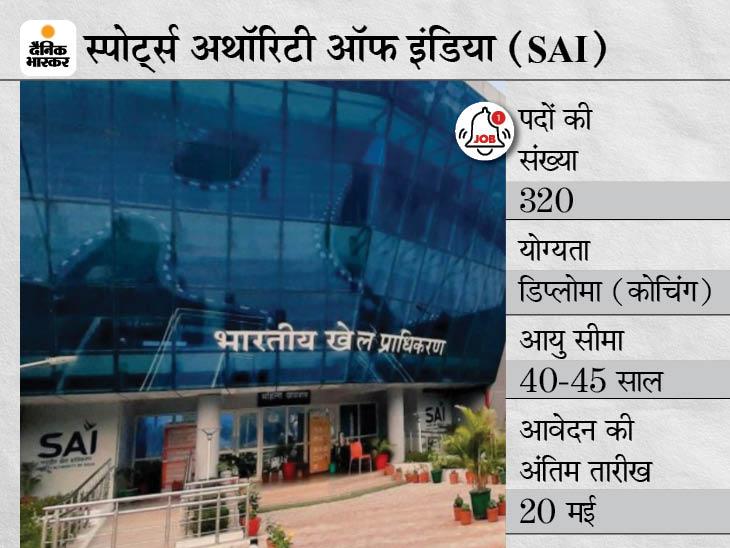 स्पोर्ट्स अथॉरिटी ऑफ इंडिया ने कोच समेत 320 पदों पर निकाली भर्ती, 20 मई तक जारी रहेगी एप्लीकेशन प्रोसेस|करिअर,Career - Dainik Bhaskar
