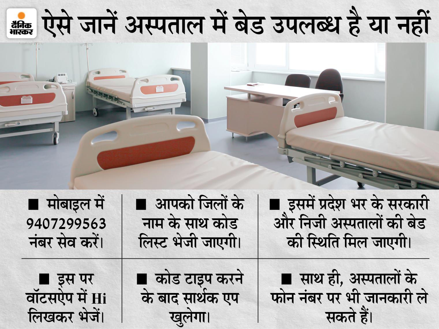 सरकार ने अस्पतालों में बेड के ताजा हालात पता करने वाट्सऐप सेवा शुरू की; नहीं पड़ेगी भटकने की जरुरत|मध्य प्रदेश,Madhya Pradesh - Dainik Bhaskar