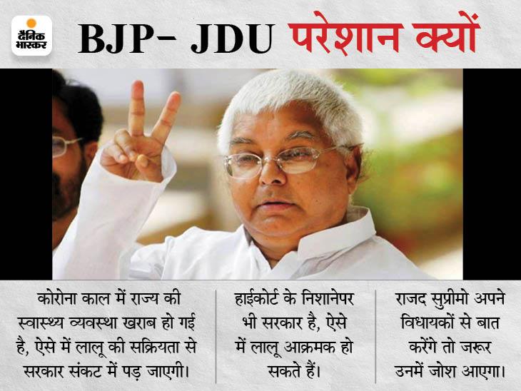 NDA ने लालू के कार्यक्रम पर उठाए सवाल, RJD ने कहा- भयाक्रांत हो गए हैं BJP-JDU वाले, पटना आने पर कहीं सुसाइड न कर लें|बिहार,Bihar - Dainik Bhaskar