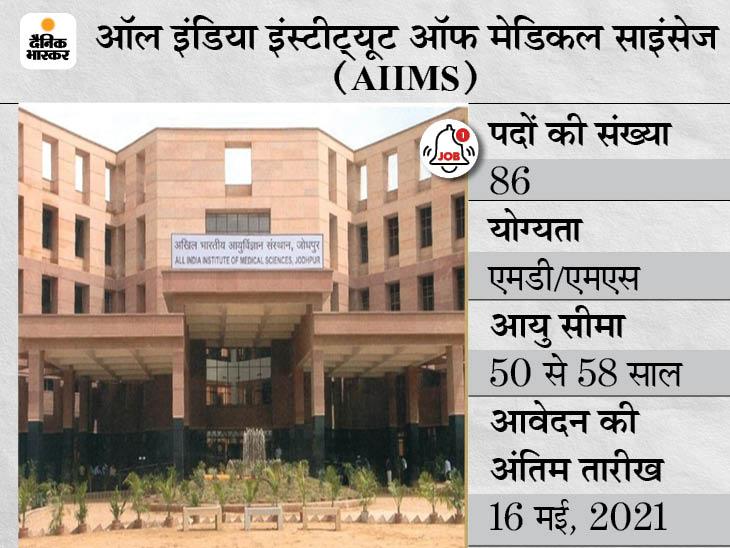 AIIMS जोधपुर में 'ग्रुप- ए' के 86 पदों पर भर्ती के लिए करें अप्लाई, 16 मई तक जारी रहेगी आवेदन प्रक्रिया करिअर,Career - Dainik Bhaskar