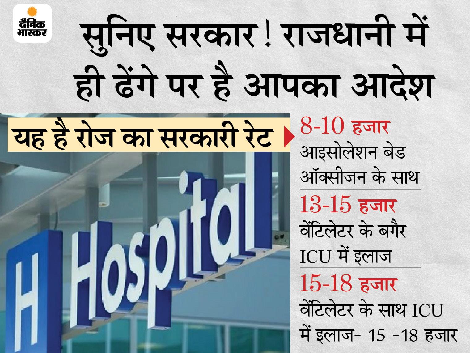 भास्कर की पड़ताल में खुली पोल, सरकार ने जिस हॉस्पिटल के इलाज का एक दिन का रेट 15 हजार रुपए तय किया है वो वसूल रहा 40 हजार बिहार,Bihar - Dainik Bhaskar