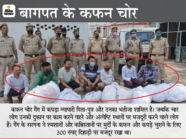 चिताओं से उतरे कफन पर नया स्टीकर लगाकर बेचने वाला गैंग पकड़ा गया, श्मशान में रखे थे दिहाड़ी मजदूर|उत्तरप्रदेश,Uttar Pradesh - Dainik Bhaskar
