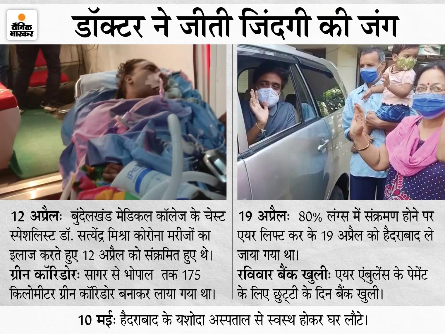 बोले- पेशेंट्स की सेवा में जल्द लौट रहा हूं; 80% लंग्स संक्रमित होने पर सरकार ने इलाज के लिए एयर लिफ्ट कर भेजा हैदराबाद, रविवार को खुली थी बैंक सागर,Sagar - Dainik Bhaskar