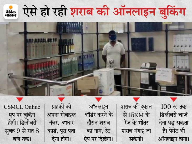 ऑनलाइन ऑर्डर करने वालों के खातों से कटे रुपए, शराब भी नहीं मिली; ज्यादा डिमांड की वजह से क्रैश हुआ सर्वर|रायपुर,Raipur - Dainik Bhaskar