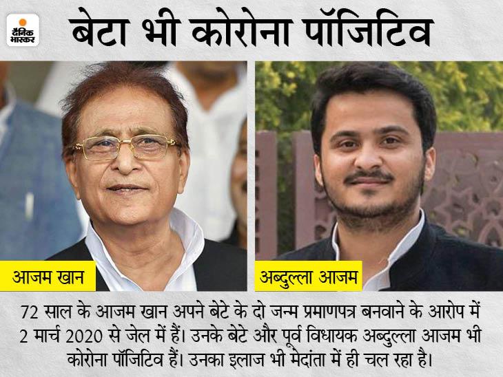 सपा सांसद को मेदांता के ICU में शिफ्ट किया गया; डॉक्टर्स बोले- सांस लेने में तकलीफ, ऑक्सीजन सपोर्ट पर रखा|उत्तरप्रदेश,Uttar Pradesh - Dainik Bhaskar