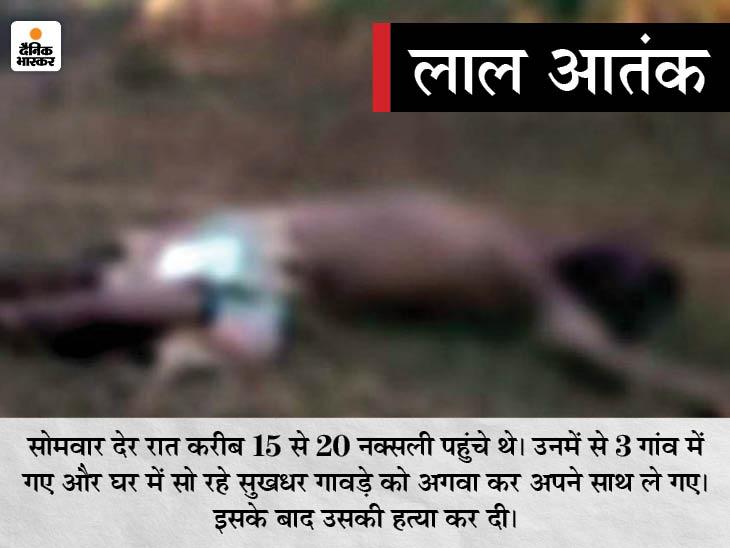 घर में सो रहे युवक को घर से किडनैप कर ले गए थे, पुलिस मुखबिरी के शक में की हत्या|छत्तीसगढ़,Chhattisgarh - Dainik Bhaskar