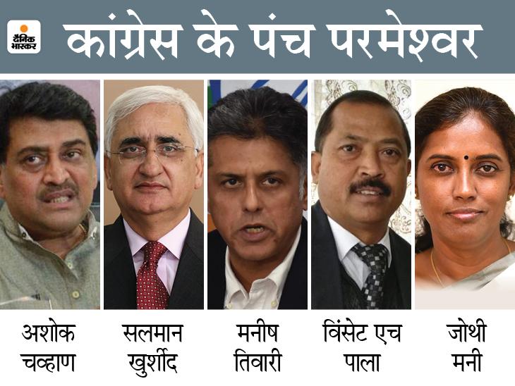 5-member committee headed by former Maharashtra CM Ashok Chavan; Will review party's performance in 5 states including Bengal, Kerala | महाराष्ट्र के पूर्व CM अशोक चव्हाण के नेतृत्व में बनी 5 सदस्यीय समिति; पार्टी के प्रदर्शन की करेंगे समीक्षा