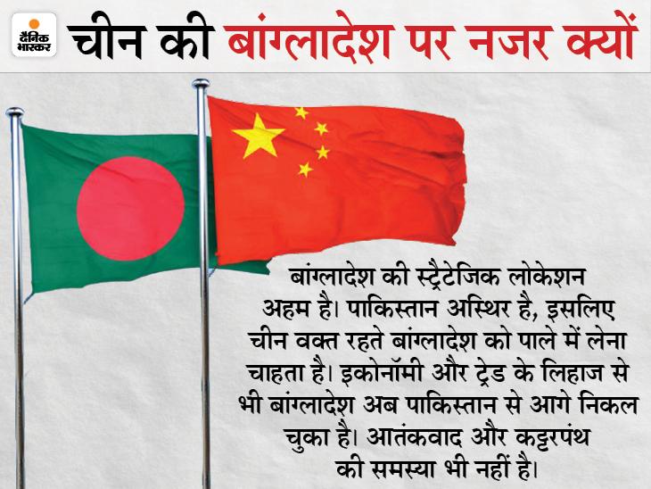 चीन ने कहा- भारत और अमेरिका वाले क्वॉड ग्रुप में शामिल न हो बांग्लादेश; हसीना सरकार बोली- अपना रास्ता खुद तय करेंगे|विदेश,International - Dainik Bhaskar