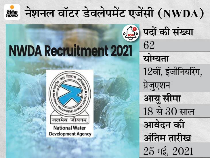 नेशनल वॉटर डेवलेपमेंट एजेंसी ने LDC समेत विभिन्न पदों पर निकाली भर्ती, 25 मई तक ऑनलाइन करें अप्लाई|करिअर,Career - Dainik Bhaskar