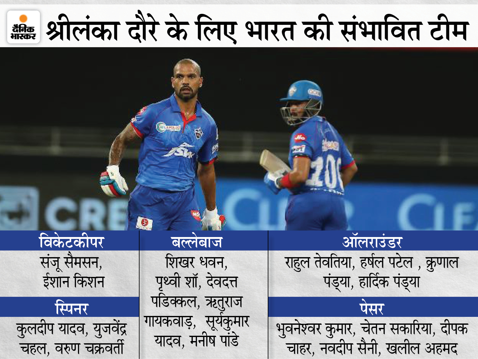 धवन-शॉ ओपनिंग कर सकते हैं, सूर्यकुमार-पांडे के लिए मिडिल ऑर्डर में मौका; द्रविड़ बतौर कोच टीम के साथ जा सकते हैं|क्रिकेट,Cricket - Dainik Bhaskar