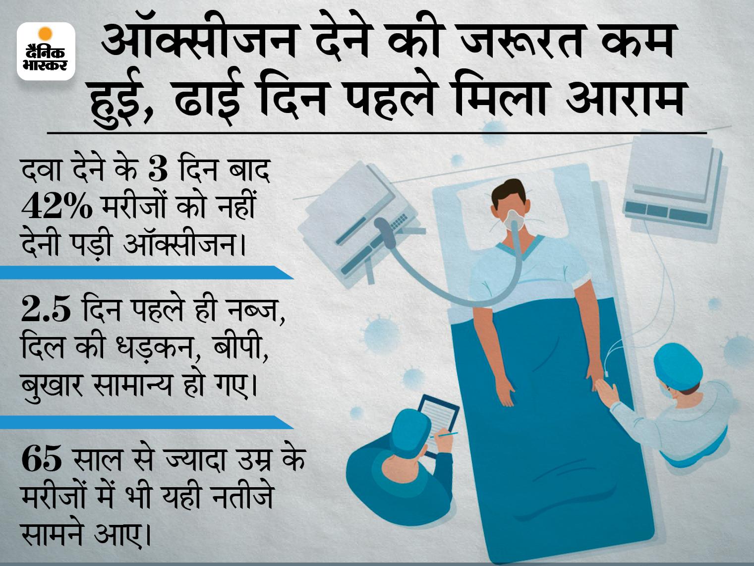 वायरस की एनर्जी काट देती है DRDO की दवा; जानिए बाजार में कब तक आएगी और क्या होगी इसकी कीमत|ज़रुरत की खबर,Zaroorat ki Khabar - Dainik Bhaskar