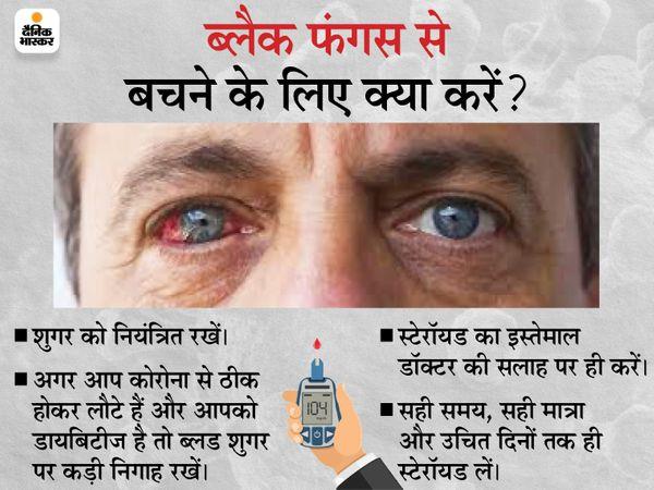 जबलपुर में 3 व इंदौर में 2 संक्रमितों की मौत; CM शिवराज ने कहा- इलाज महंगा है, सरकार करेगी मदद मध्य प्रदेश,Madhya Pradesh - Dainik Bhaskar