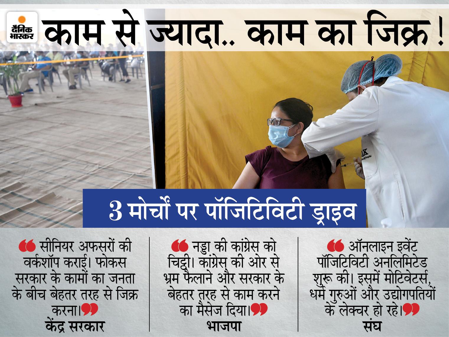 महामारी में बिगड़ती केंद्र की छवि चमकाने के लिए पॉजिटिविटी राग, सरकार के साथ भाजपा और संघ भी कूदे|देश,National - Dainik Bhaskar