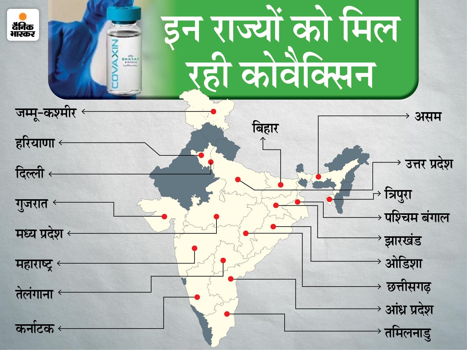 एक मई से 18 राज्यों को सीधे वैक्सीन मुहैया करा रही भारत बायोटेक; कंपनी ने कहा- कुछ राज्य हम पर सवाल उठा रहे, यह ठीक नहीं|देश,National - Dainik Bhaskar
