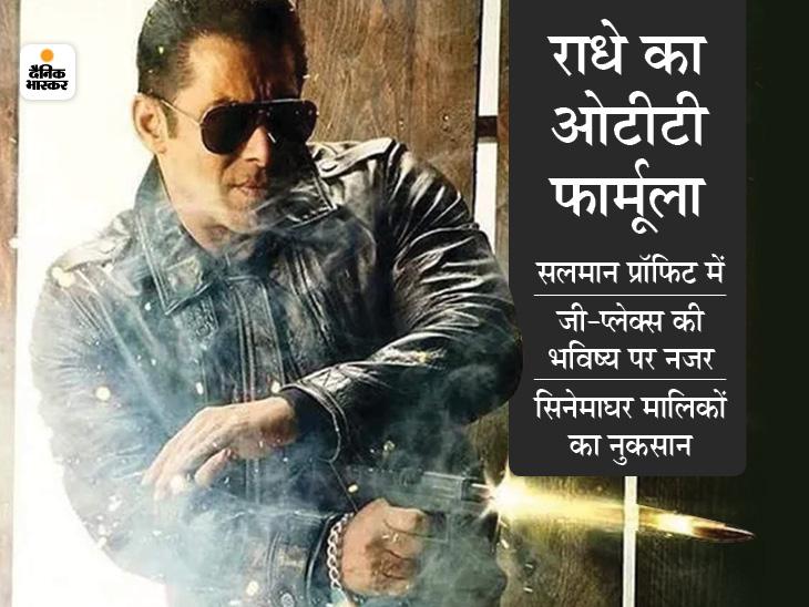 सलमान 170 करोड़ में फिल्म जी को बेचकर फायदे में, जी को 'राधे' के बहाने मिलेंगे नए यूजर्स, घाटे में सिर्फ सिनेमाघर|बॉलीवुड,Bollywood - Dainik Bhaskar