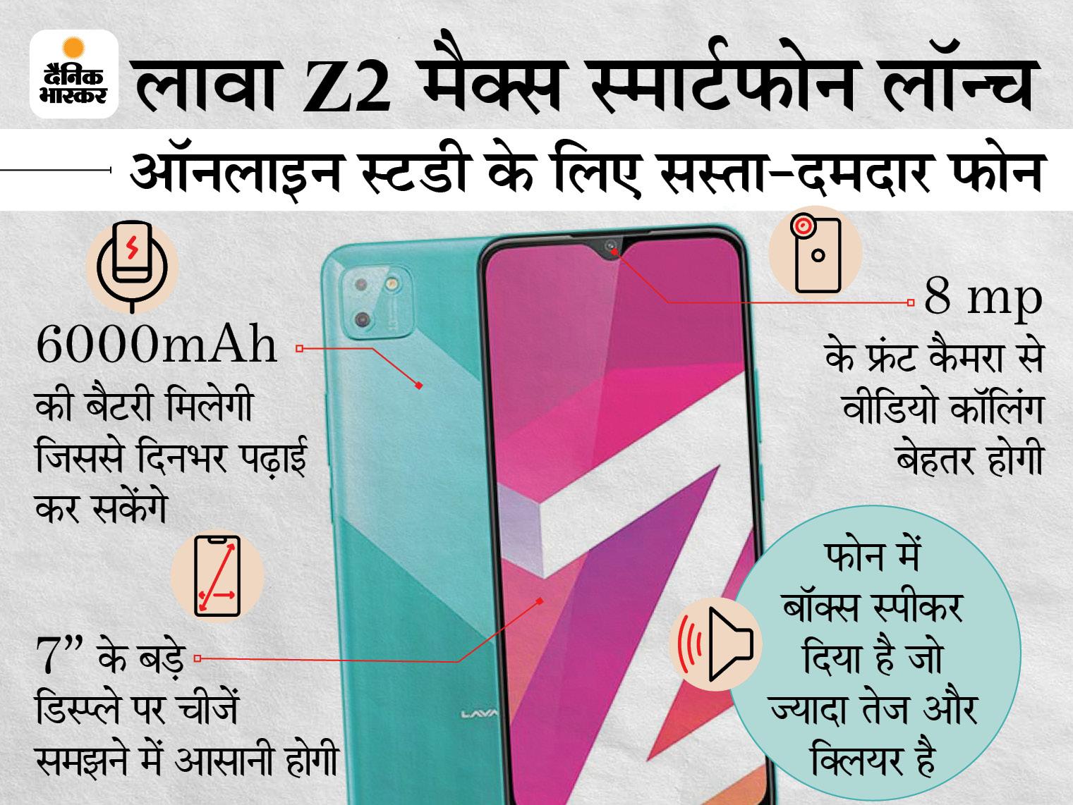 लावा ने लॉन्च किया 7-इंच डिस्प्ले वाला Z2 मैक्स, इसमें 6000mAh की बैटरी मिलेगी; कीमत 7799 रुपए|टेक & ऑटो,Tech & Auto - Dainik Bhaskar