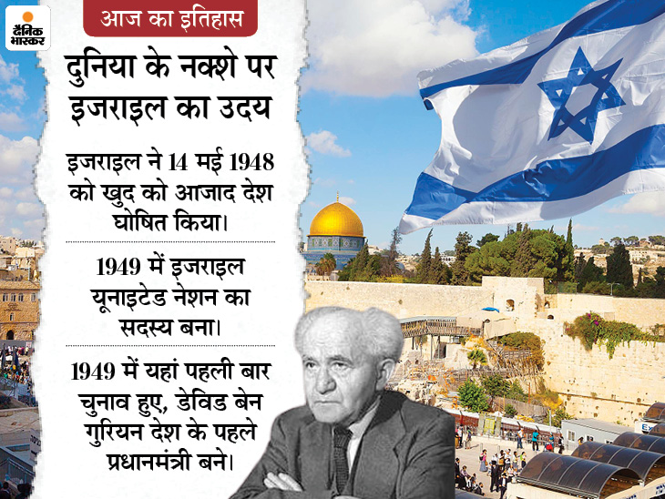 73 साल पहले दुनिया का इकलौता यहूदी देश इजराइल अस्तित्व में आया, बनने के 24 घंटे के अंदर ही लड़ना पड़ा था पहला युद्ध|देश,National - Dainik Bhaskar