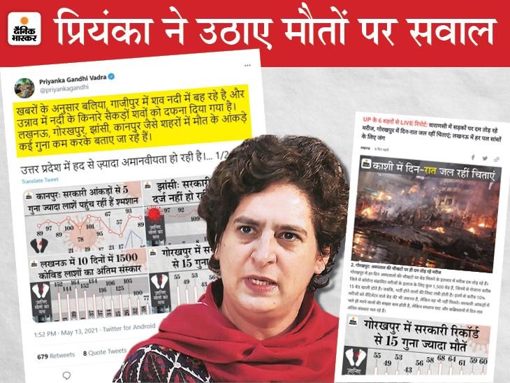 ह्यूमन राइट्स ने यूपी, बिहार और केंद्र सरकार को नोटिस भेजा; भास्कर की रिपोर्ट शेयर कर प्रियंका बोलीं- हाईकोर्ट के जज करें UP में मौतों की जांच|उत्तरप्रदेश,Uttar Pradesh - Dainik Bhaskar