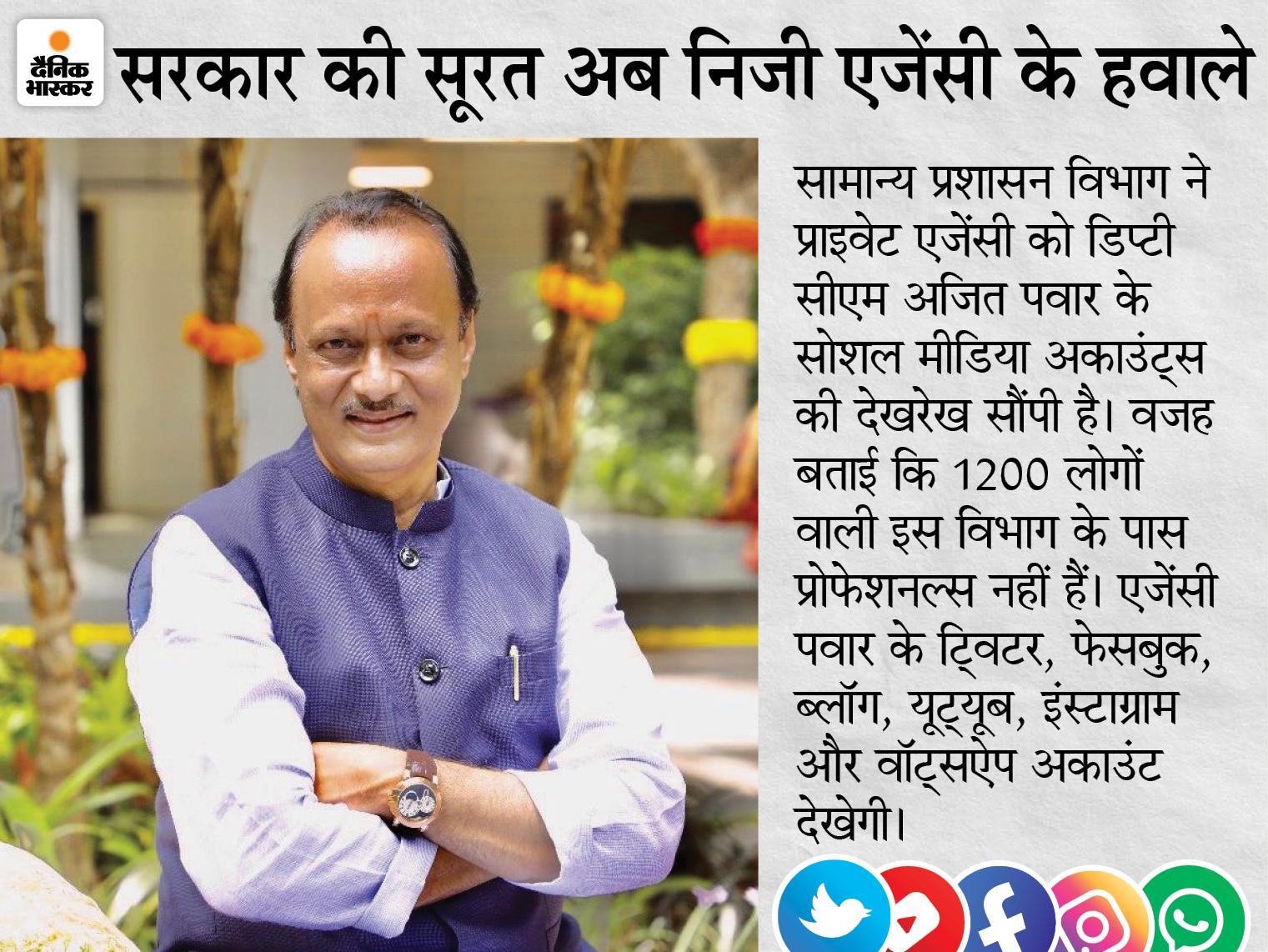 अजित पवार के सोशल मीडिया अकाउंट्स का काम निजी कंपनी को दिया गया, आलोचना के बाद डिप्टी CM ने बदला अपना फैसला महाराष्ट्र,Maharashtra - Dainik Bhaskar