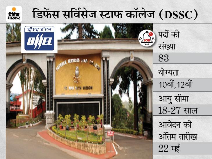 DSSC ने स्टेनोग्राफर समेत 83 पदों पर भर्ती के लिए मांगे आवेदन, 22 मई तक अप्लाई कर सकेंगे 10वीं-12वीं पास कैंडिडेट्स करिअर,Career - Dainik Bhaskar