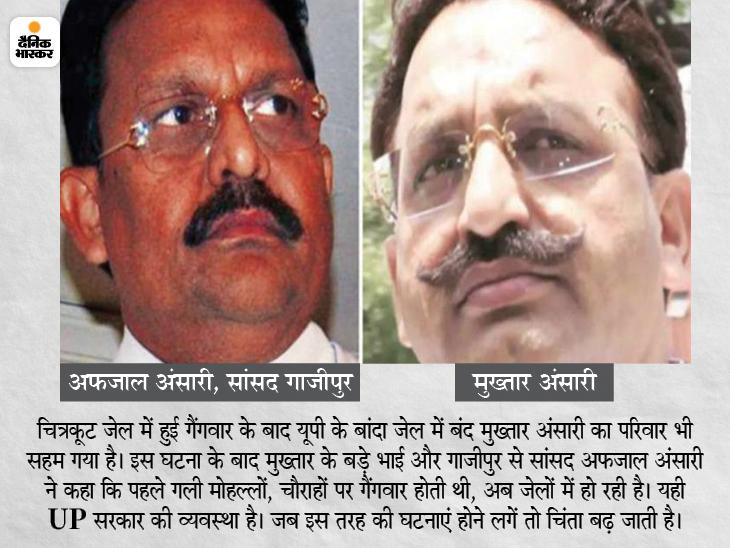 गैंगस्टर मुख्तार अंसारी का परिवार सहमा, भाई MP अफजाल अंसारी बोले- पहले गली- मोहल्लों में गैंगवार होती थी, अब जेलों में हो रही; यही UP सरकार की व्यवस्था|उत्तरप्रदेश,Uttar Pradesh - Dainik Bhaskar
