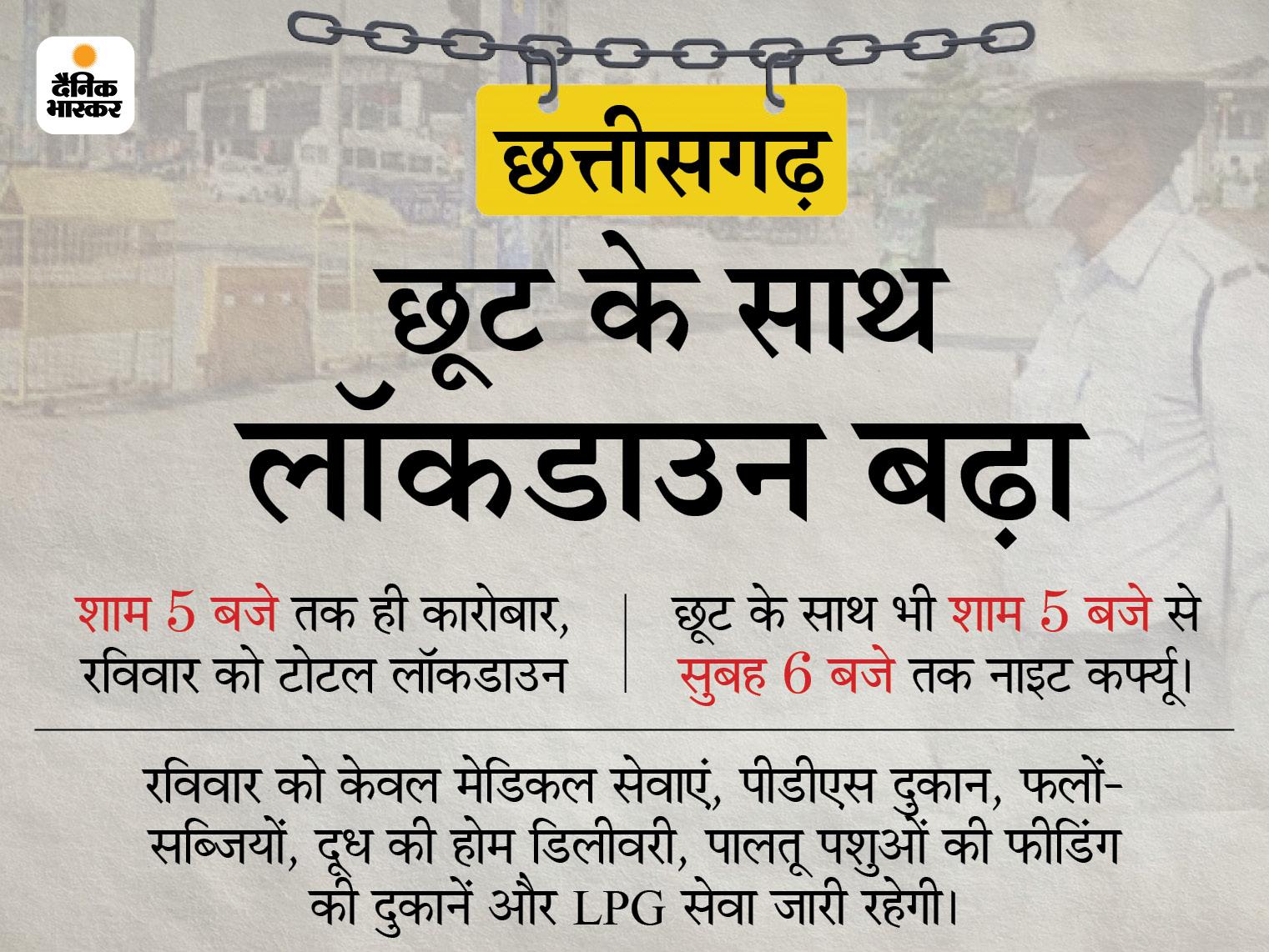 बाजारों में ऑड-ईवन फार्मूले पर खुल सकती हैं दुकानें, अनाज मंडी और ई-कॉमर्स सेवा को भी कारोबार की छूट होगी|रायपुर,Raipur - Dainik Bhaskar