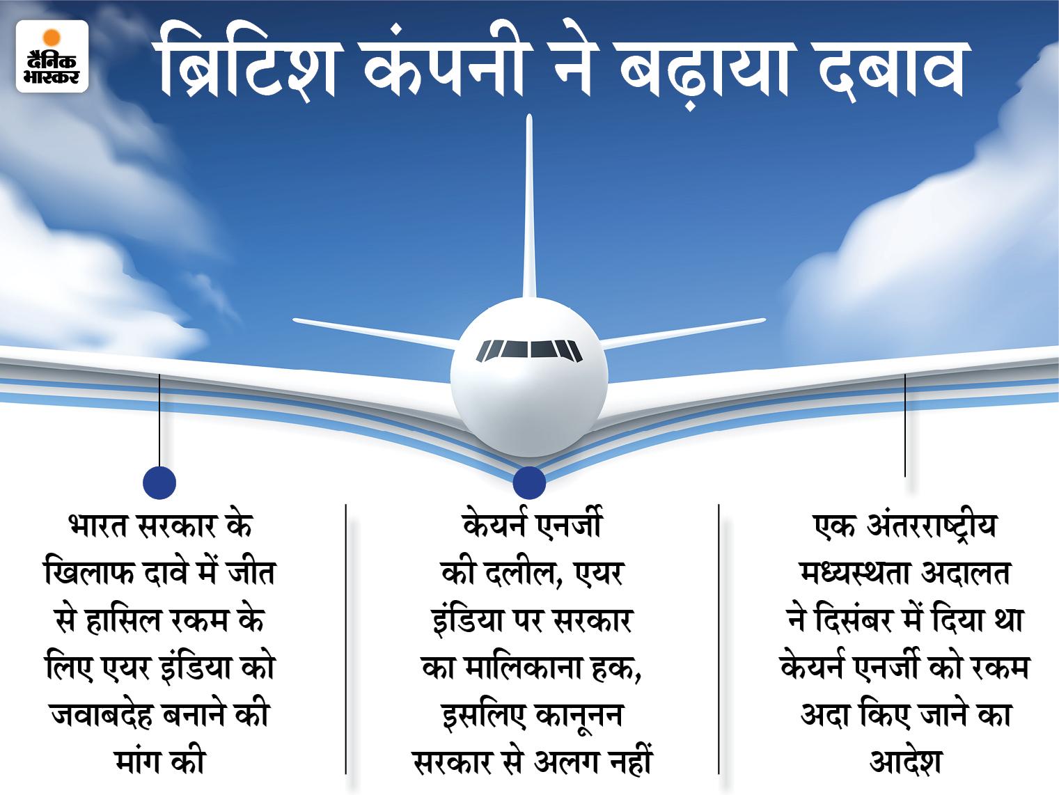 एयर इंडिया के प्लेन जब्त कर लेगी केयर्न एनर्जी, अगर सरकार नहीं अदा करेगी 1.2 अरब डॉलर बिजनेस,Business - Dainik Bhaskar