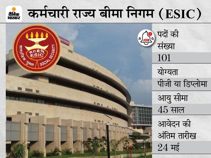 ESIC ने सीनियर रेजिडेंट समेत 101 पदों पर भर्ती के लिए जारी किया नोटिफिकेशन, बिना परीक्षा इंटरव्यू के आधार पर होगा सिलेक्शन|करिअर,Career - Dainik Bhaskar