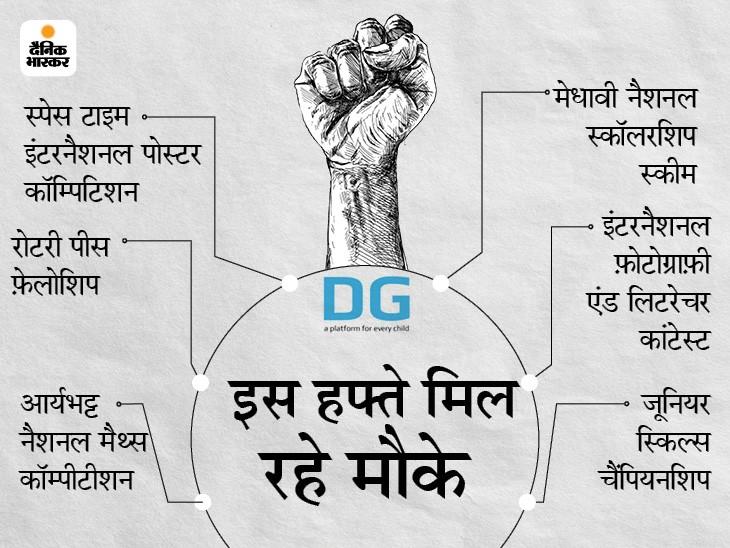 गूगल के साथ ही इंटरनेशनल कम्पीटीशन्स में टैलेंट दिखाकर अवार्ड जीतने के 7 मौके|बिहार,Bihar - Dainik Bhaskar