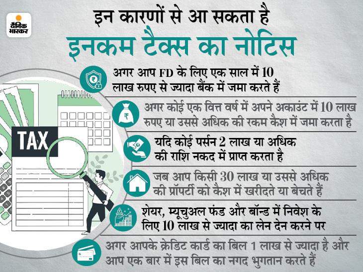 कैश में ज्यादा बड़े ट्रांजेक्शन करने पर आ सकता है आयकर विभाग का नोटिस; इन 6 बातों का रखें ध्यान, नहीं तो होना पड़ सकता है परेशान|बिजनेस,Business - Dainik Bhaskar