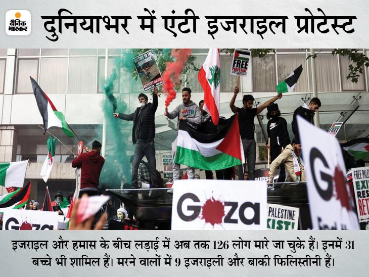 ब्रिटेन से लेकर बांग्लादेश तक लोग सड़कों पर उतरे, जो बाइडेन ने फिलिस्तीन और इजराइल के PM से बात की विदेश,International - Dainik Bhaskar