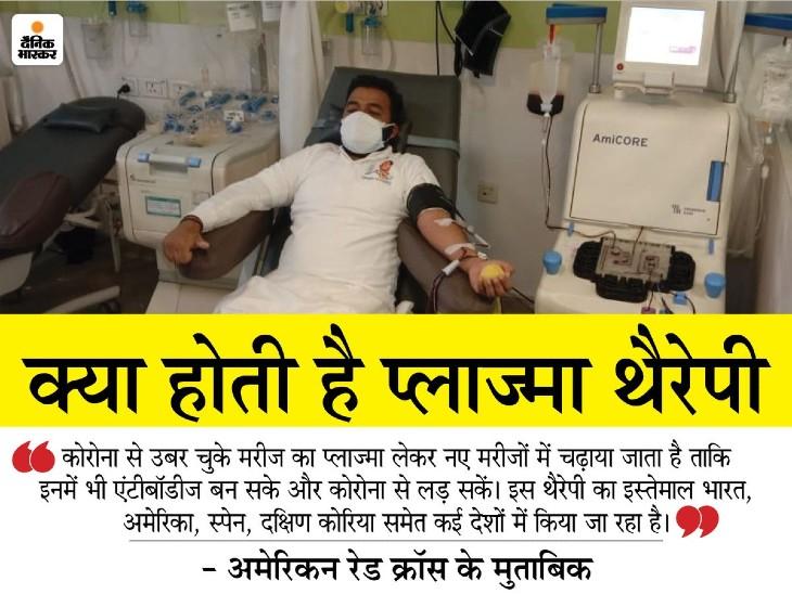 प्लाज्मा थैरेपी कोरोना के मरीजों पर कारगर नहीं, क्लीनिकल मैनेजमेंट प्रोटोकॉल से हटाया जा सकता है|देश,National - Dainik Bhaskar