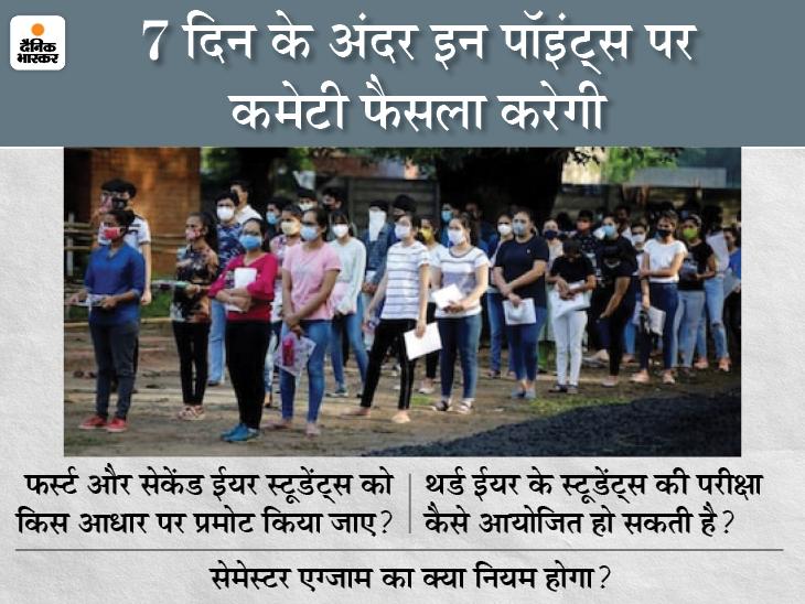 UG फर्स्ट और सेकेंड ईयर के स्टूडेंट्स को प्रमोट करने की तैयारी, PG फर्स्ट ईयर की परीक्षा भी नहीं होगी|उत्तरप्रदेश,Uttar Pradesh - Dainik Bhaskar