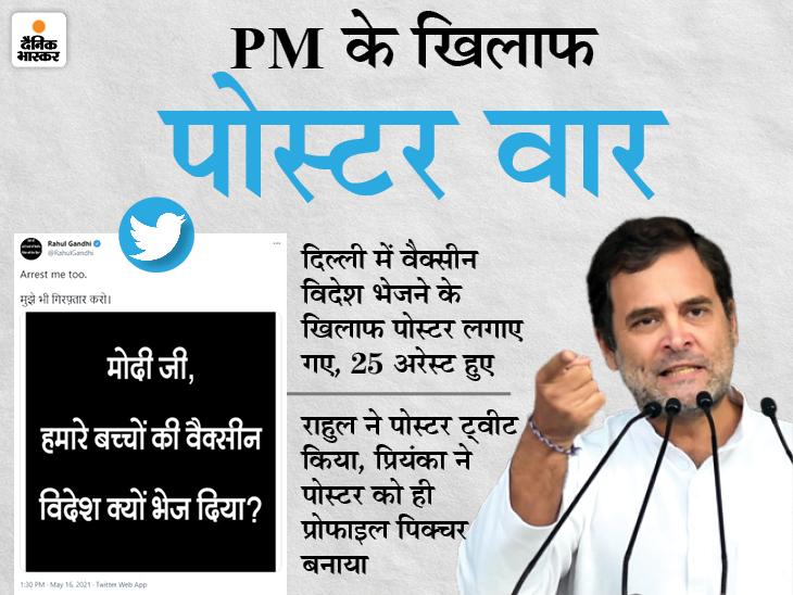 Congres Leader Rahul And Priyanka Gandhi । Asks To PM Modi । Why Sends Our Children' Vaccines to Foreign । Political Poster War | जिस पोस्टर को चिपकाने पर 25 गिरफ्तारियां हुईं, उसे शेयर करते हुए राहुल बोले- मुझे भी गिरफ्तार करो