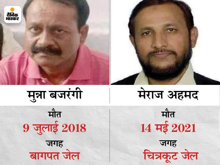 बागपत जेल में मुन्ना बजरंगी की हत्या का आरोपी था चित्रकूट जेल में मारा गया मुख्तार अंसारी का खास गुर्गा मेराज|उत्तरप्रदेश,Uttar Pradesh - Dainik Bhaskar