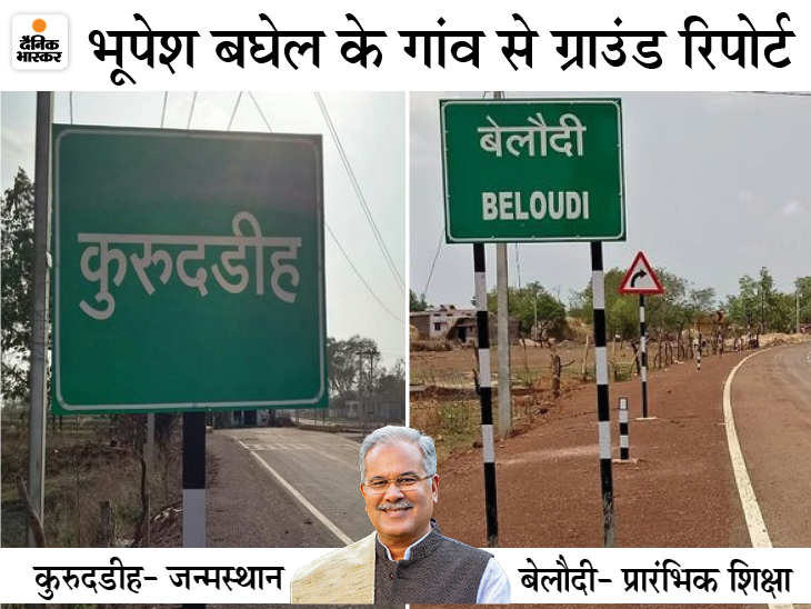 छत्तीसगढ़ के मुख्यमंत्री के एक गांव में सब ठीक तो दूसरे में कोरोना से 9 मौतें, दोनों में अभी तक नहीं बने अस्पताल|भिलाई,Bhilai - Dainik Bhaskar