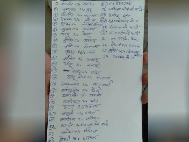 ग्राम प्रधान ने सूची जारी स्वास्थ्य विभाग से टेस्टिंग कराने की मांग की। इसके बाद रविवार और सोमवार को यहां सैंपलिंग शुरू की गई है।