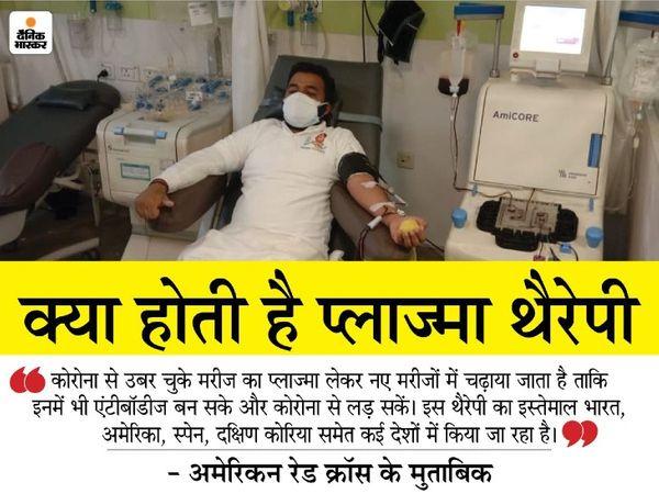 प्लाज्मा थैरेपी कोरोना मरीजों पर कारगर नहीं, नेशनल टास्क फोर्स ने इसे क्लिनिकल मैनेजमेंट प्रोटोकॉल से हटाया|देश,National - Dainik Bhaskar
