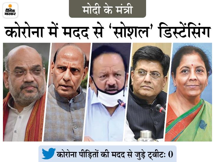 गृह मंत्री अमित शाह ने 14 दिन में कोरोना से जुड़ा सिर्फ एक ट्वीट किया; निशंक के दो दर्जन ट्वीट में प्रधानमंत्री का जिक्र|DB ओरिजिनल,DB Original - Dainik Bhaskar