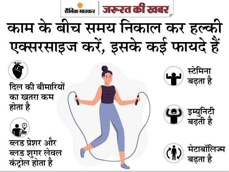 कई घंटों तक काम करने वालों में बढ़ रहा है मौत का खतरा, 4 मिनट की मॉडरेट एक्सरसाइज करके इससे बचना मुमकिन|ज़रुरत की खबर,Zaroorat ki Khabar - Dainik Bhaskar