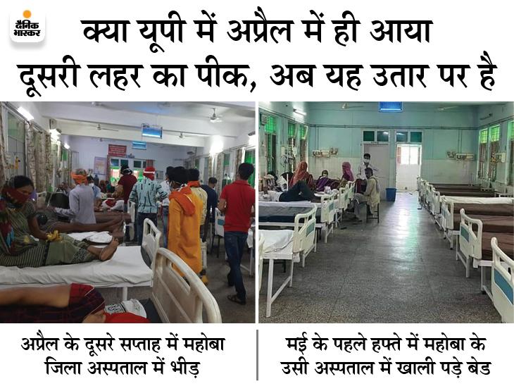 होली के बाद से ही हर गांव से बुखार के मरीजों की लाशें निकल रहीं थीं, लेकिन तब सरकार ने इसे वायरल-टायफाइड बताया|DB ओरिजिनल,DB Original - Dainik Bhaskar