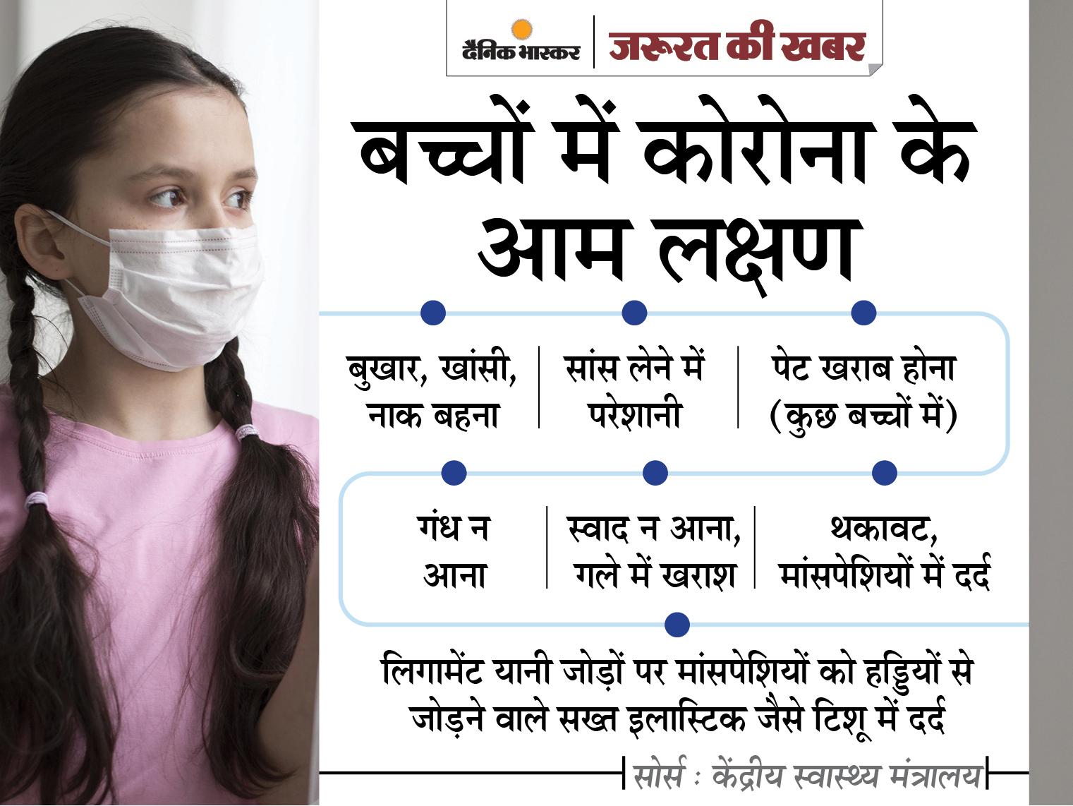 बच्चों को कोरोना हो जाए तो ज्यादातर मामलों में घर पर ही इलाज संभव, जानिए कैसे कर सकते हैं देखभाल|ज़रुरत की खबर,Zaroorat ki Khabar - Dainik Bhaskar
