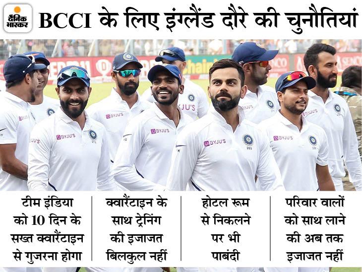 सख्ती हुई तो WTC फाइनल की तैयारी के लिए मिलेंगे 6 दिन, इसलिए BCCI चाहता है सॉफ्ट क्वारैंटाइन|क्रिकेट,Cricket - Dainik Bhaskar