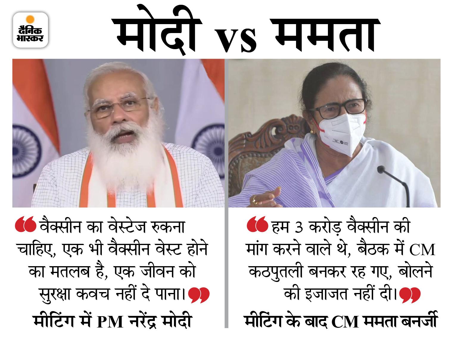 कहा- बोलने की इजाजत न देना अपमानजनक; बैठक में 10 राज्यों के CM, लेकिन बोले केवल PM|देश,National - Dainik Bhaskar