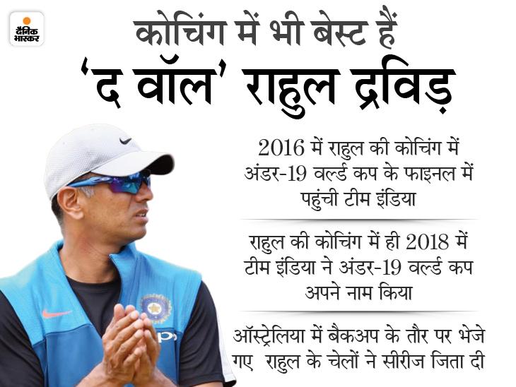 सीरीज के लिए संभावितों में ईशान, शॉ समेत 80% खिलाड़ी पहले भी उनकी कोचिंग में खेल चुके; शास्त्री टेस्ट टीम के साथ इंग्लैंड जा रहे क्रिकेट,Cricket - Dainik Bhaskar